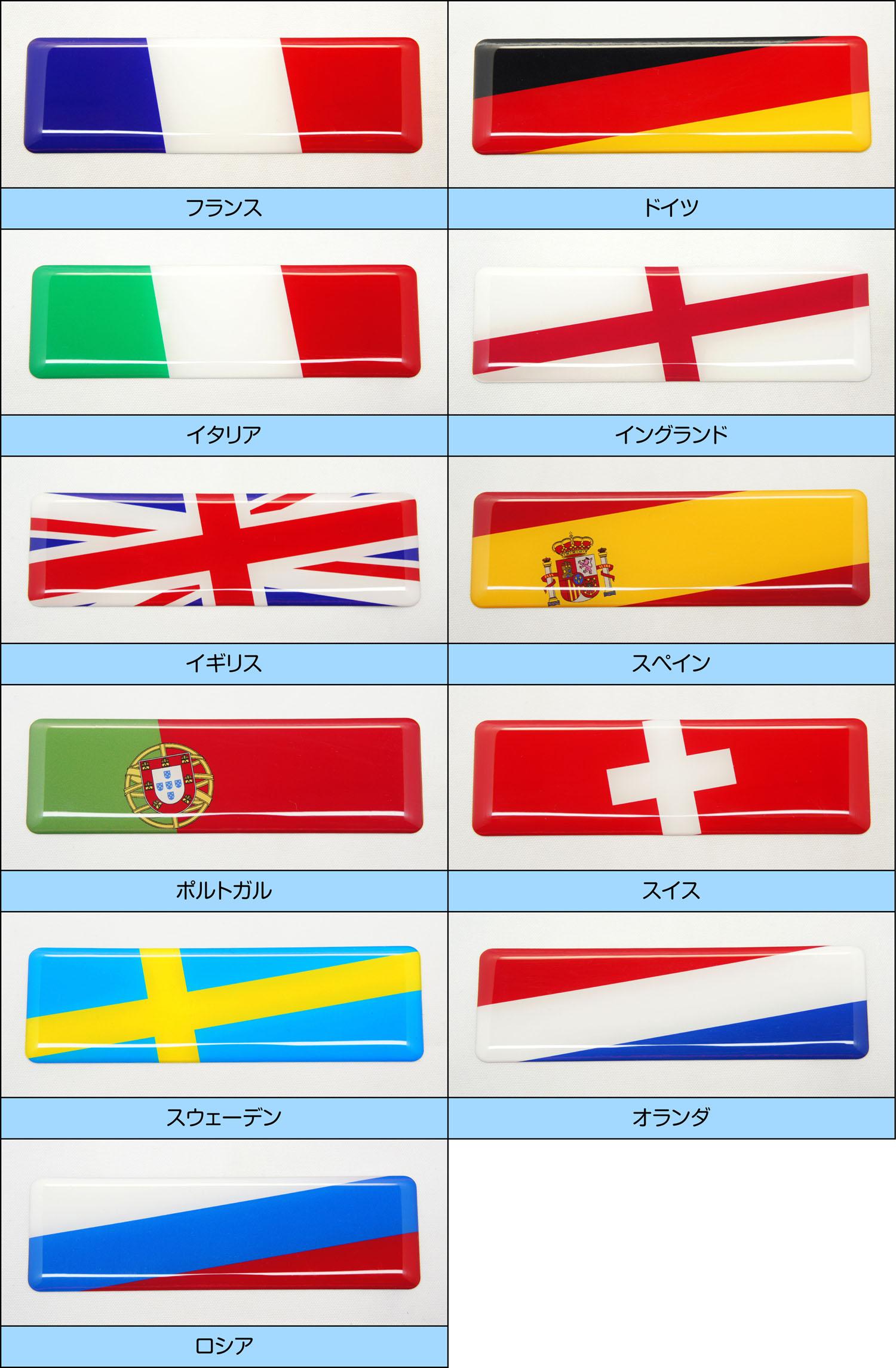 世界の国旗ヨーロッパ地区一覧