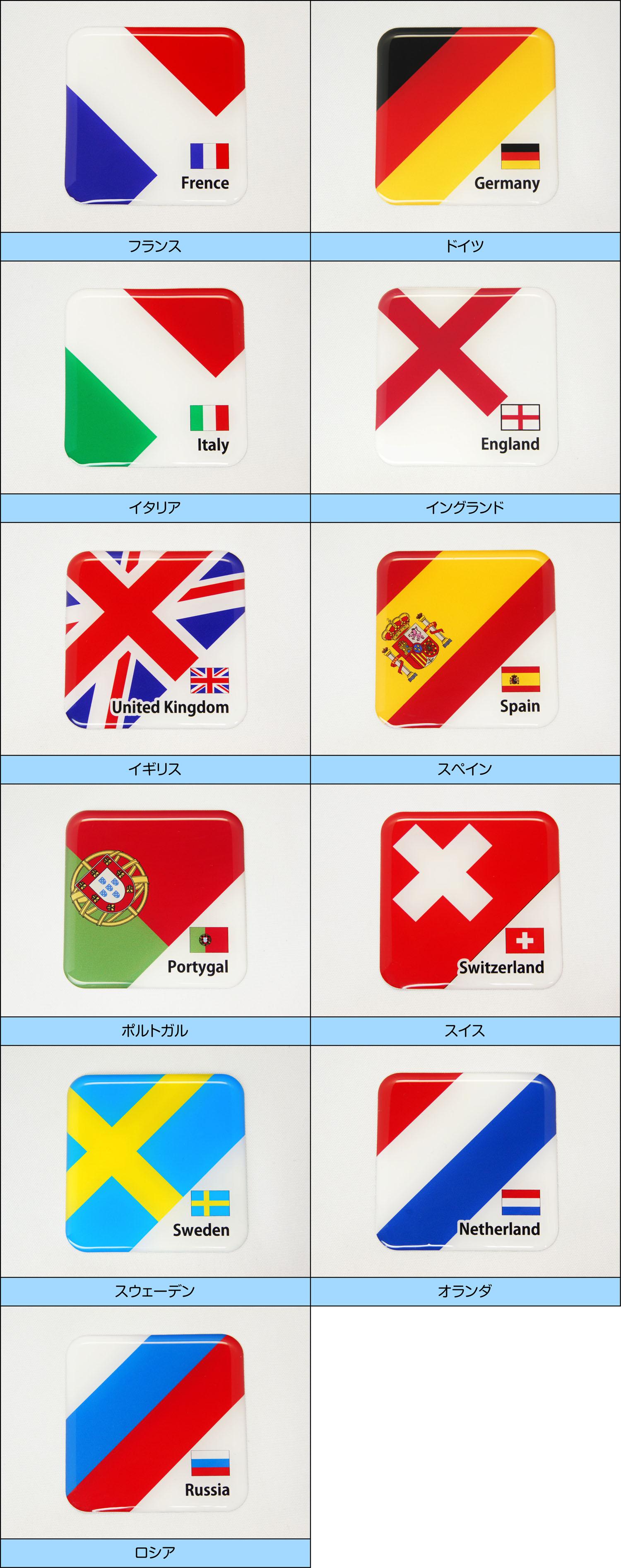 世界の国旗ヨーロッパ地区 一覧