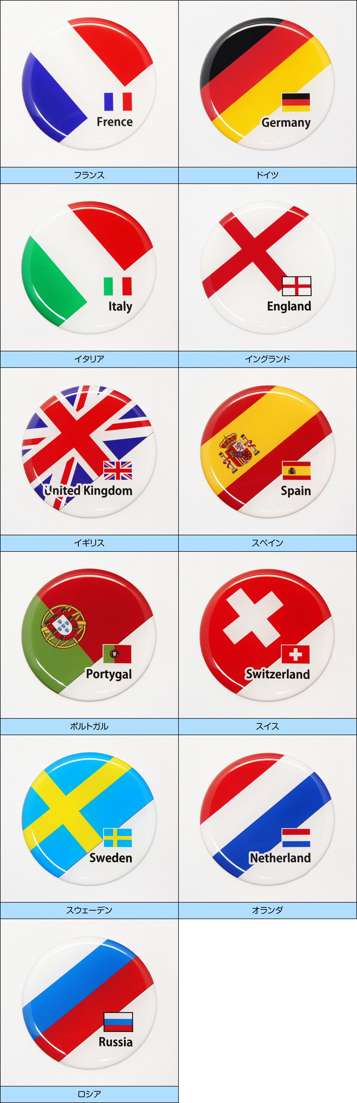世界の国旗 ヨーロッパ地区 一覧