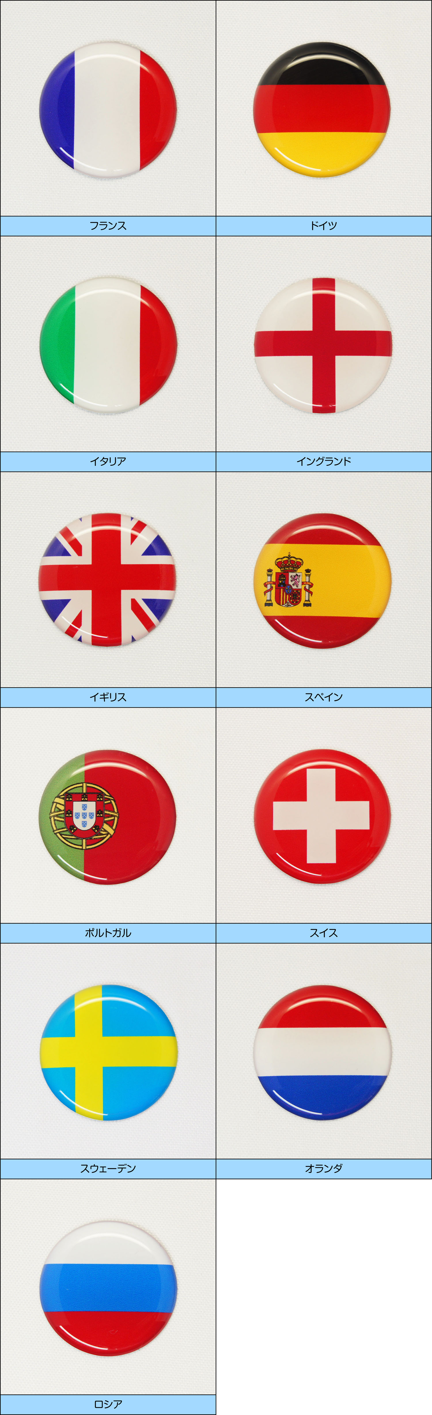 世界の国旗ゴルフマーカー ヨーロッパ地区 一覧